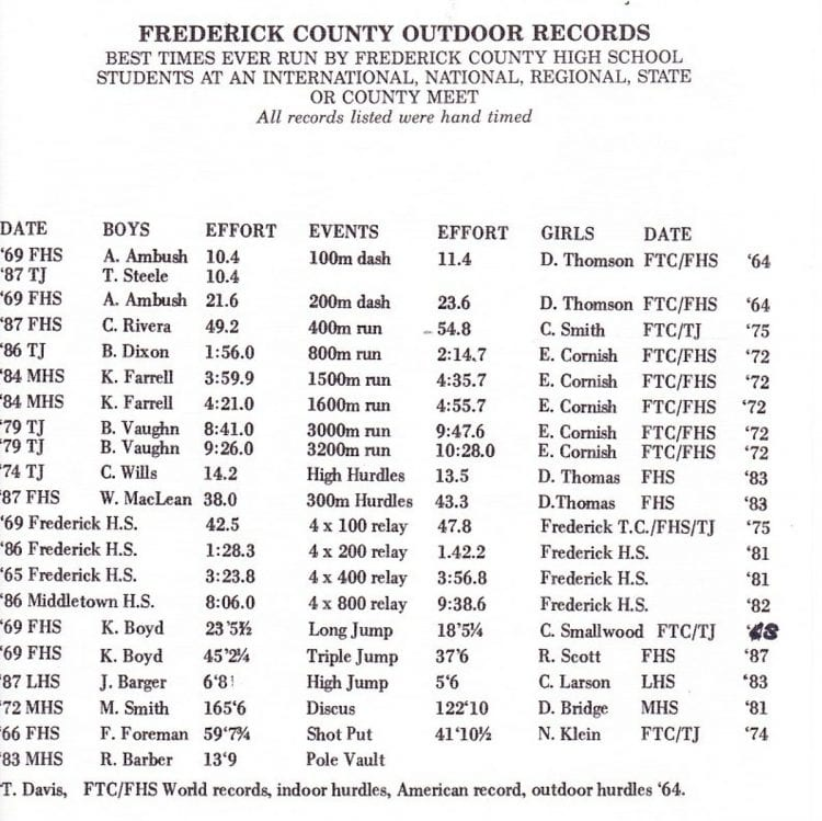 Frederick County Outdoor Records